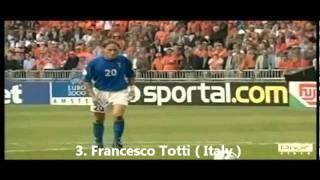 Best Penalties Ever ( TOP 5 )