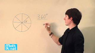 Basic information about circles