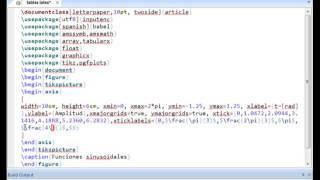 graficar funciones en LaTEX