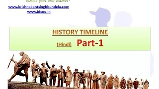 INDIAN HISTORY TIME LINE  (HINDI)- PART 1
