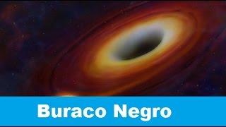 Buraco-Negro no Centro da Via Láctea?