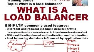 What is a load balancer? | Video 2 | Free F5 LTM load balancer training videos