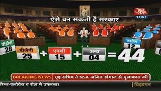 pc mobile Download Numbers Game! Watch: Which Party Has The Numbers To Form Government In Kashmir
