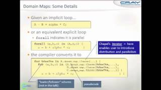 Multiresolution Parallel Programming with Chapel