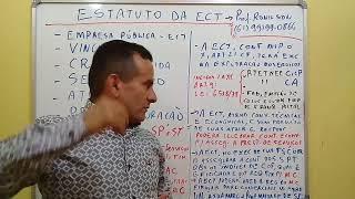ESTATUTO SOCIAL DA EMPRESA BRASILEIRA DOS CORREIOS E TELÉGRAFOS - ECT