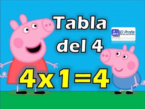 Tabla de Multiplicar del 4 Matematicas para niños con personajes de Peppa Pig