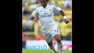 Top 10 defenders in UEFA Champions League 2014-15