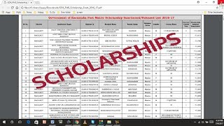 How to Check Pre-Matric Post-Matric Merit-Cum-Means Scholarships Online
