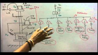 Interview Questions in Electrical Engineering - Part - 50