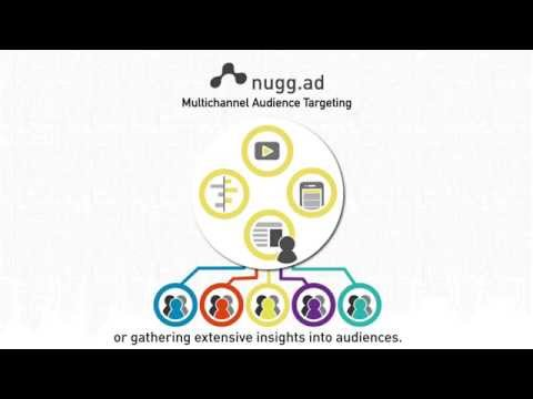 nugg.ad Smart Audience Platform™ (English version)