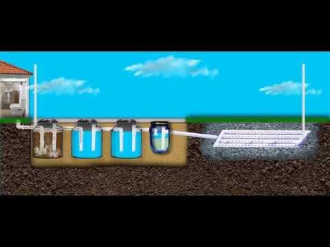 Fosas septicas tankes, instructivo de instalacion