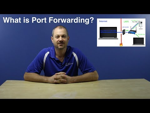 What is Port Forwarding?