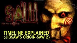SAW SERIES Timeline Explained Pt.1 (Jigsaw's Origin - Saw 2)