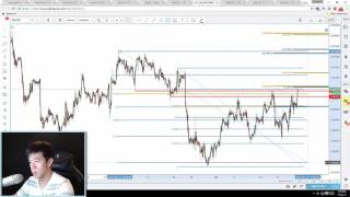 Will USDCHF drop?! | Daily Forex Technical Analysis | 14th July 2017