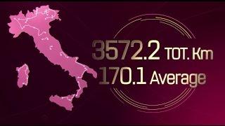 Giro d'Italia 2017 - Il Percorso (The Route)