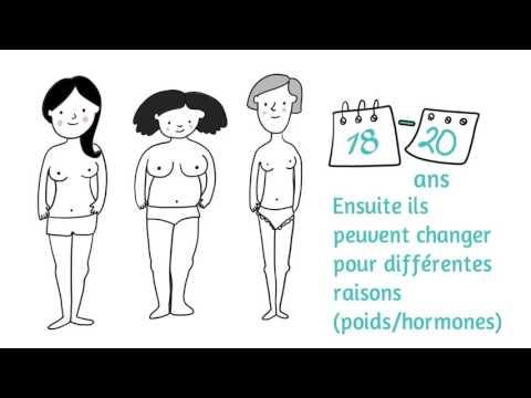 Xxx Mp4 Les Seins Histoire D Une Vie Avec Vous 3gp Sex
