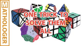 A simple trick to design your own solutions for Rubik's cubes