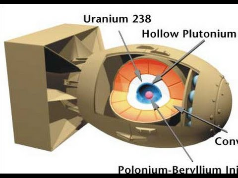 HOW IT WORKS The Atomic Bomb 720p