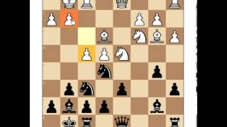 Chess lesson : square strategy theory