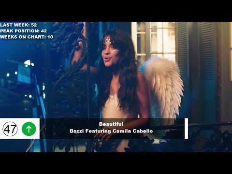 Xxx Mp4 Top 50 Songs Of The Week October 20 2018 Billboard Hot 100 3gp Sex