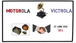 Motorola A Lenovo Company Success Story in Hindi   Mobility   Solutions   Paul HD