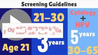 Topic 7: Preventative Care and Health Maintenance