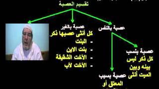 40 العصبة وأحكامهم