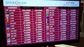 Malaysia currency rate