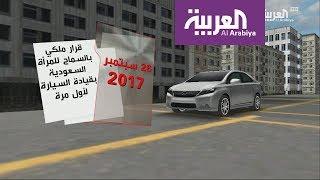 المرأة السعودية.. الرحلة والوجهة