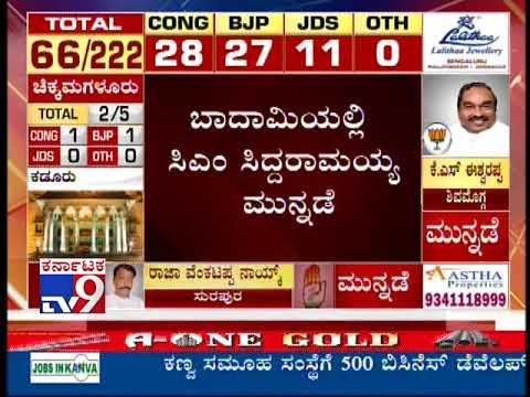 Xxx Mp4 Karnataka Election 2018 Results Live Siddaramaiah Leads In Badami 3gp Sex