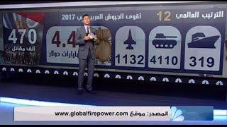 """مصر تحافظ على لقب """"أقوى جيش عربي في 2017"""" والجيش السعودي في المركز الثاني"""