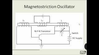 AP1_4.4: Production of Ultrasonic Waves