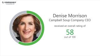 Campbell Soup Company Employee Reviews - Q3 2018
