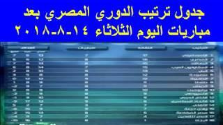 جدول ترتيب الدوري المصري بعد مباريات اليوم الثلاثاء 14 / 8 / 2018
