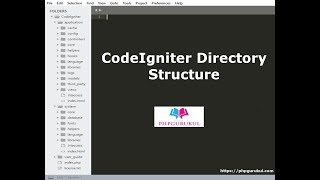 CodeIgniter Directory Structure- Tutorial 2