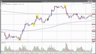 Bank Trapping Patterns - Forex Entry Techniques