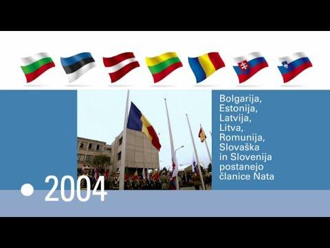 Xxx Mp4 Zgodovina Nata Video časovnica NATO Video Timeline SLOVENIAN 3gp Sex