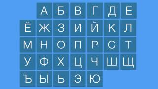 Russian alphabet. Sounds of each Russian Cyrillic letter.