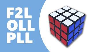 Resolver cubo de Rubik 3x3 (Avanzado | Fridrich Reducido) | HD | Tutorial | Español