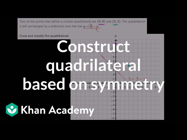 Constructing quadrilateral based on symmetry   Transformations   Geometry   Khan Academy