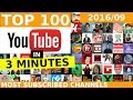 Download Video Download TOP 100 Most Subscribed YouTube Channels - IN 3 MINUTES (SEPTEMBER 2016) 3GP MP4 FLV