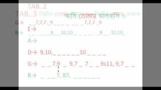 amar sonar bangla guitar tab part 1