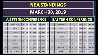 NBA Scores & NBA Standings on March 30, 2019