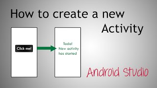 How to create a new activity