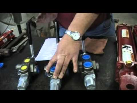 Types of Hydraulic Valves