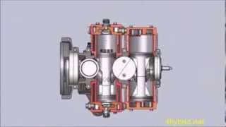 كيفية عمل محرك السيارات الهجينة