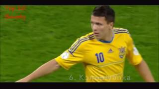 Top 10 Fastest Players ● Euro 2016