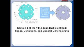 GD&T Tip - Don't Confuse Dimensioning with Tolerancing