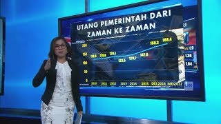 Mahar Utang Jokowi