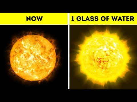 What If You Poured Some Water On The Sun
